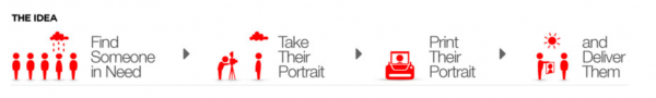 Help Portrait 2013