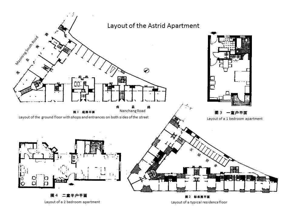Layout of Astrid Apartments